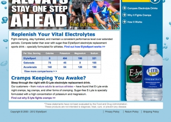 ElyteSport.com - Balanced Electrolyte Sport Drink
